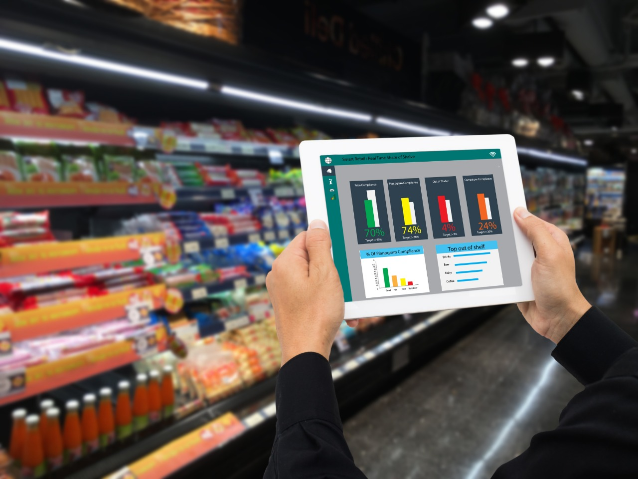 sistema de gestão para loja, exemplo de tecnologia no varejo